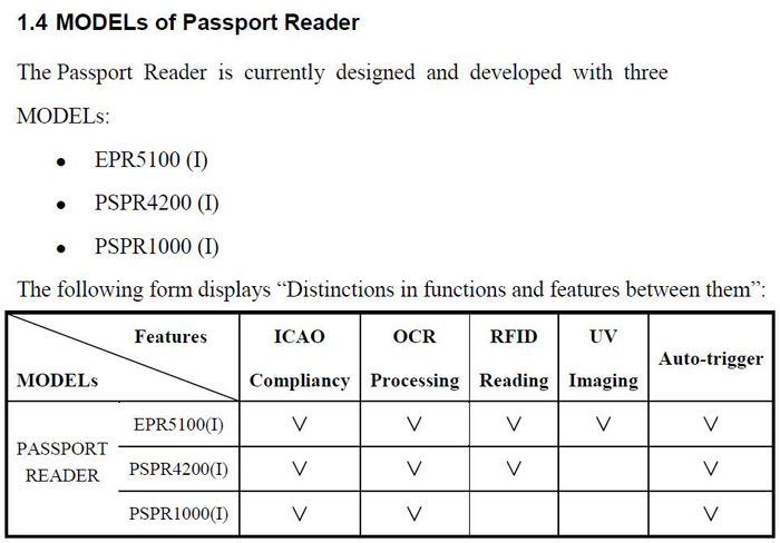 Passport Scanner/Reader: EPR5100i Full Page