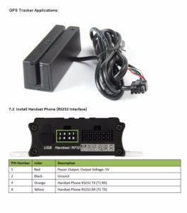 MRS for GPS tracker